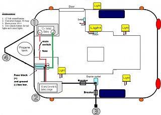 Boler Electrical.jpg
