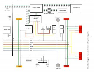 Wiring Diagram from Scamp Owner's Manual.jpg