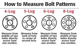 Measure Bolt Pattern.jpg