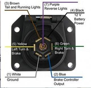 7 Pin RV trailer plug.jpg