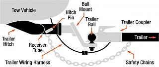 Parts_of_a_Trailer_Hitch_Diagram.jpg