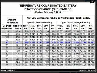 Battery Charge Numbers.jpg