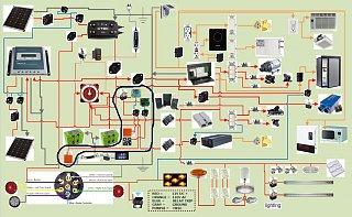boler wiring Battery HV.jpg