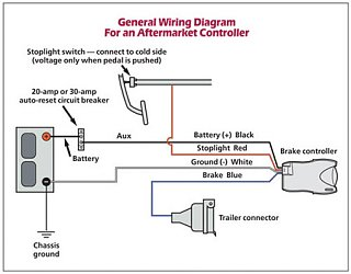 2011 f350 brake controller wiring diagram trashing powertron - fiberglass rv brake controller wiring diagram