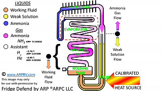 Click image for larger version  Name:How-dometic-norcold-cooling-unit-works.png Views:7 Size:261.1 KB ID:136469