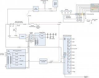 Wiring-solar+inverter-all outlets.jpg