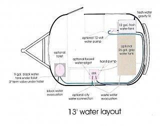 plumb 13 water.jpg