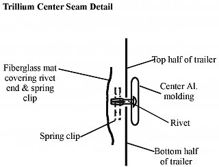 Click image for larger version  Name:trillium_seam_drawing.jpg Views:127 Size:80.8 KB ID:23777