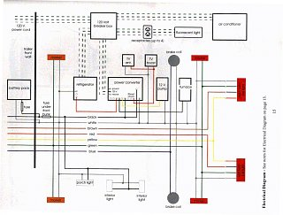 Lance Truck Camper Wiring Diagram. Dodge Speaker Wiring Diagram ...