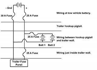 4 plug trailer wiring diagram adding a battery - fiberglass rv