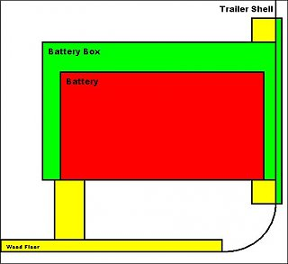 Click image for larger version  Name:Battery_Box_Diagram__1.jpg Views:51 Size:21.7 KB ID:2960