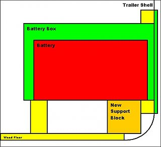 Click image for larger version  Name:Battery_Box_Diagram__2.jpg Views:60 Size:24.5 KB ID:2961