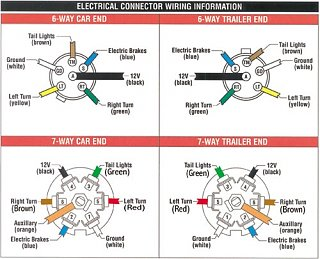 scamp trailer wiring diagram chevy silverado 7 plug trailer wiring diagram first scamp first camper - page 2 - fiberglass rv #9