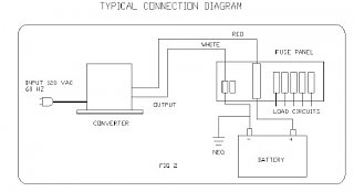 k40 power supply wiring diagram parallax power supply wiring diagram power supply questions - fiberglass rv