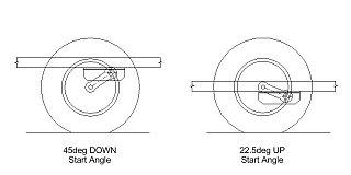 start-angle-3.JPG