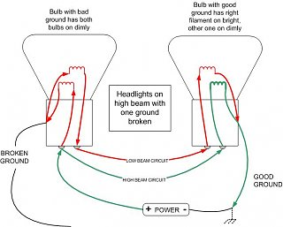 Click image for larger version  Name:Bulbs2_head.jpg Views:47 Size:42.6 KB ID:3466