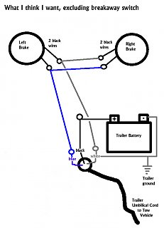 Wiring Brakes And Breakaway Switch 26101 on trailer wire diagram