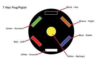 hooking up the play pac-trailer lights?????? - fiberglass rv trailer wiring diagram hopkins