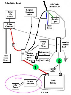 Battery disconnect switch fiberglass rv wiring schematic of my trailer click image for larger version name trailerwiringsketchg views 119 size 1555 asfbconference2016 Image collections