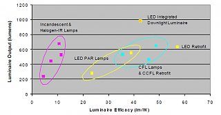 comparing_white_leds.pdf (applicationpdf Object) - Mozilla Firefox 12242011 111548 AM.bmp.jpg