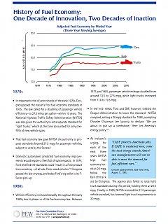 History of Fuel Economy.pdf (applicationpdf Object) - Mozilla Firefox 2142012 101048 AM.bmp.jpg
