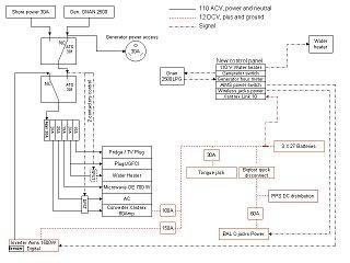 transfer switch wiring schematic wiring an xantrex sw 2000 w fiberglass rv  wiring an xantrex sw 2000 w fiberglass rv
