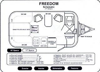 Ok 2004 16 Casita Freedom Deluxe For Sale 10 200 00 Fiberglass Rv