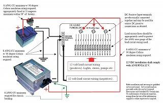 Converter location in boler fiberglass rv fuseboxwiringdiagramg asfbconference2016 Choice Image