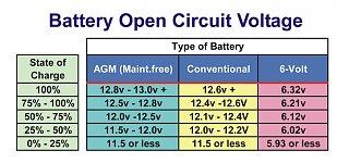 4-10-Open-Circuit-Voltage-Chart_websize.jpg