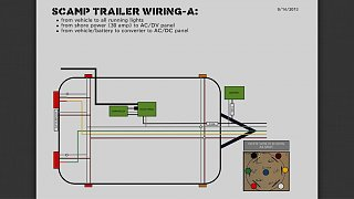 scamp trailer wiring diagram 2016 dodge ram 7 pin trailer wiring diagram