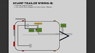 scamp trailer wiring diagram ford f 250 trailer wiring diagram problem wiring help - page 3 - fiberglass rv
