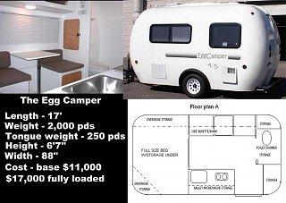 Egg_Camper_Stats.JPG