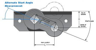 Click image for larger version  Name:startAngle.JPG Views:89 Size:13.2 KB ID:7740