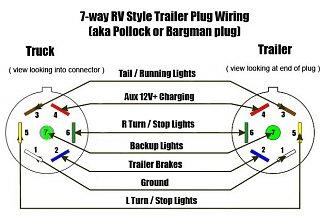 splendide wiring diagram, powerwinch wiring diagram, atwood wiring diagram, cooper wiring diagram, grote wiring diagram, taylor wiring diagram, trailer wiring diagram, coleman wiring diagram, maxxair wiring diagram, tekonsha wiring diagram, hella wiring diagram, wesbar wiring diagram, dometic wiring diagram, kwikee wiring diagram, onan wiring diagram, bulldog wiring diagram, parallax power supply wiring diagram, smittybilt wiring diagram, dexter wiring diagram, sierra wiring diagram, on bargman cord wiring diagram