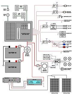 Boler electrical schematics fiberglass rv click image for larger version name imageuploadedbyfiberglass rv1432763476271762g views 188 asfbconference2016 Choice Image