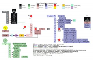 trailer wiring diagram feedback please fiberglass rv trailer wiring diagram jpg