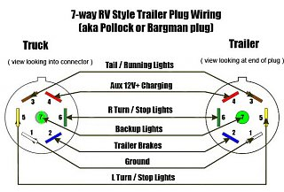 Help with wiring to tail lights and side signals - Fibergl RV Okanagan Truck Camper Wiring Diagrams on