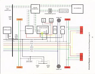 calico trailer wiring diagram for 7 pin trailer connector scamp trailer wiring diagram