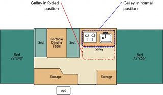 Click image for larger version  Name:foldingGalley_typicalPopUp.jpg Views:77 Size:13.3 KB ID:8885