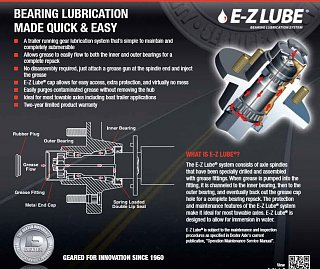 Click image for larger version  Name:EZ-Lube.JPG Views:7 Size:115.1 KB ID:93478