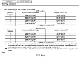 Click image for larger version  Name:2009PilotTowing.jpg Views:10 Size:353.6 KB ID:97297