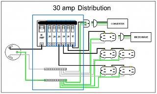 ac-distribution-50-amp-distribution-50-amp-rv-wiring-diagram-travel-trailer-50-amp-service-50-am.jpg